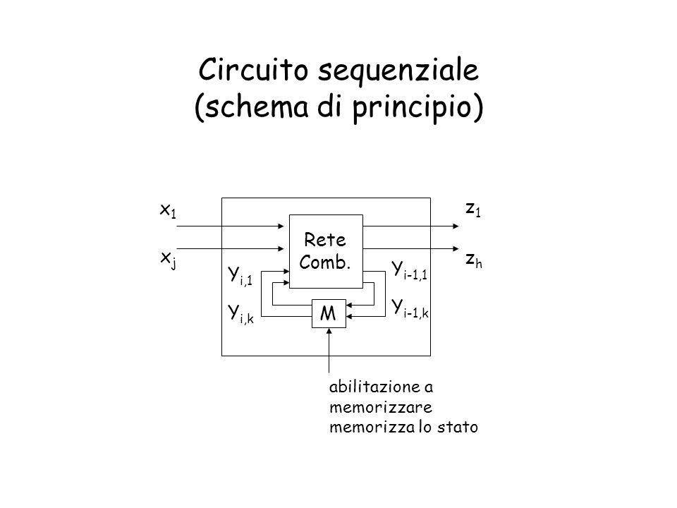 Circuito sequenziale (schema di principio)