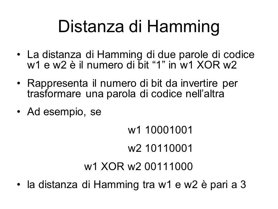 Distanza di Hamming La distanza di Hamming di due parole di codice w1 e w2 è il numero di bit 1 in w1 XOR w2.