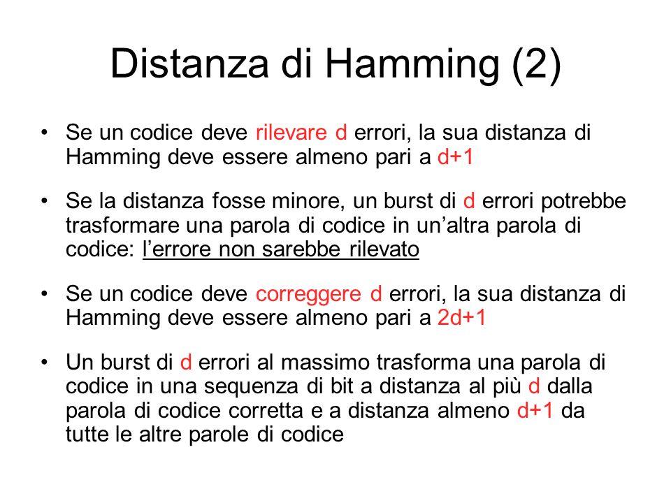 Distanza di Hamming (2) Se un codice deve rilevare d errori, la sua distanza di Hamming deve essere almeno pari a d+1.