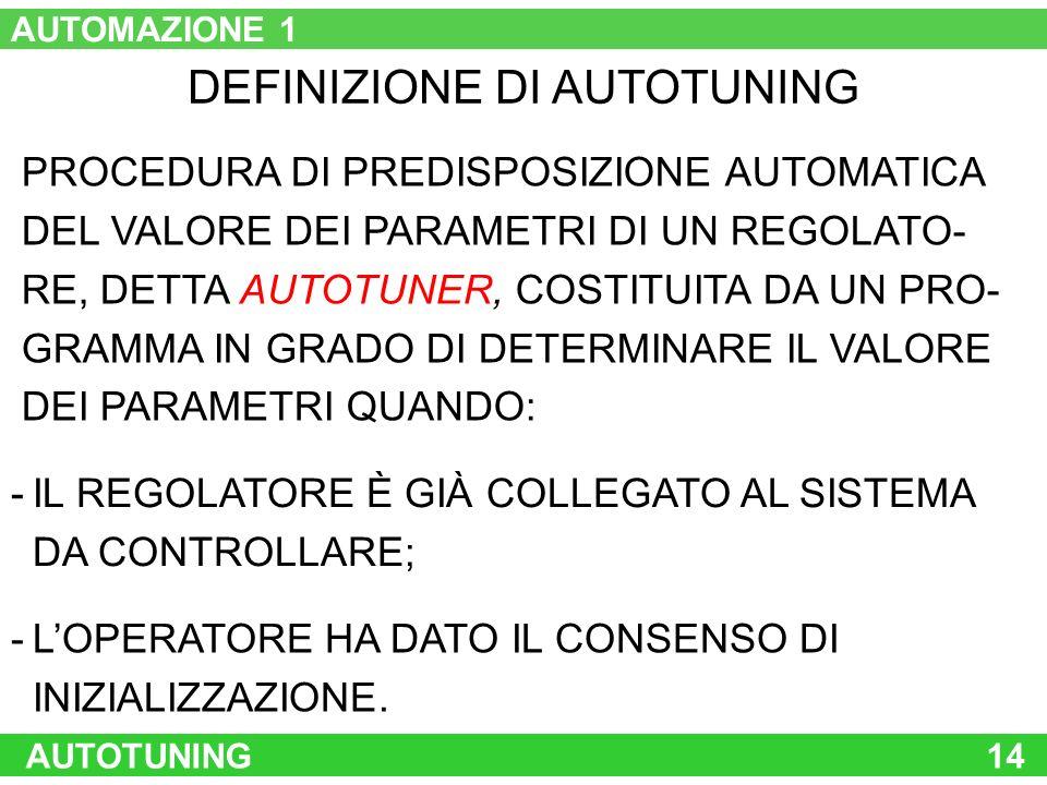 DEFINIZIONE DI AUTOTUNING