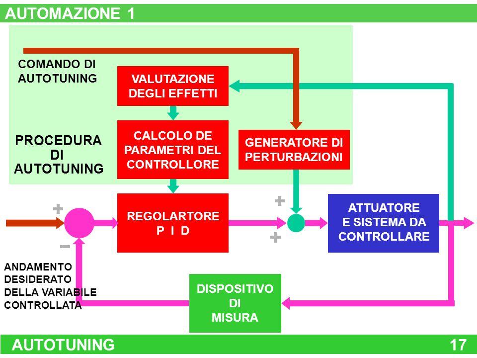 AUTOMAZIONE 1 AUTOTUNING 17 PROCEDURA DI AUTOTUNING COMANDO DI