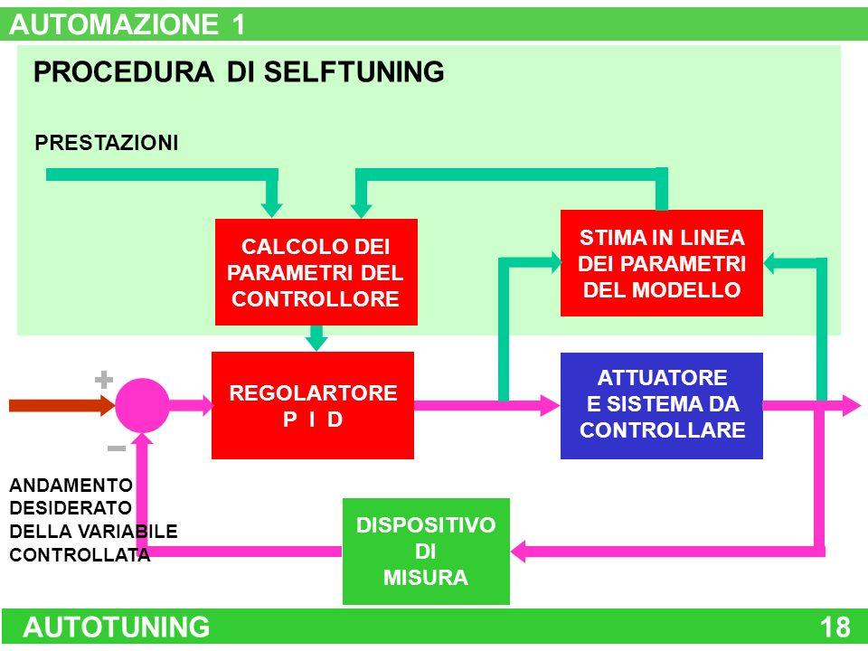 PROCEDURA DI SELFTUNING