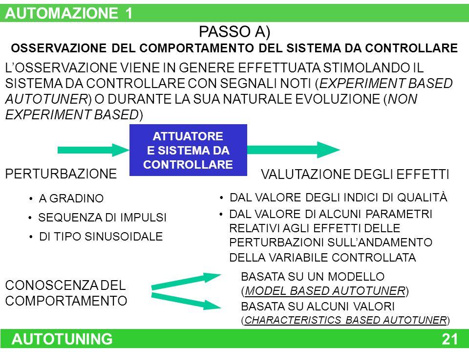 OSSERVAZIONE DEL COMPORTAMENTO DEL SISTEMA DA CONTROLLARE