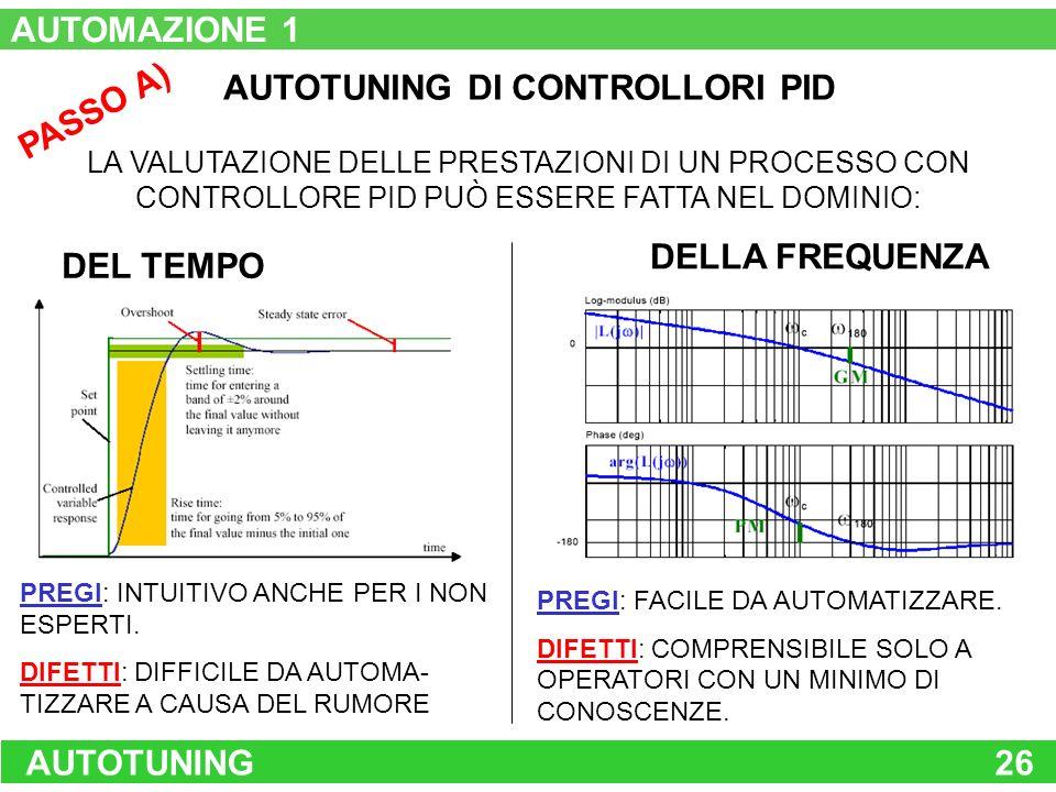 AUTOTUNING DI CONTROLLORI PID