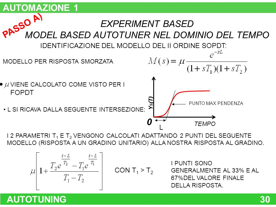 MODEL BASED AUTOTUNER NEL DOMINIO DEL TEMPO