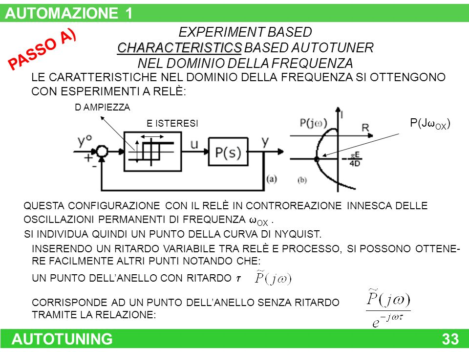 CHARACTERISTICS BASED AUTOTUNER NEL DOMINIO DELLA FREQUENZA