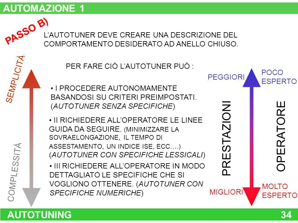 OPERATORE PRESTAZIONI AUTOMAZIONE 1 PASSO B) AUTOTUNING 34 SEMPLICITÀ
