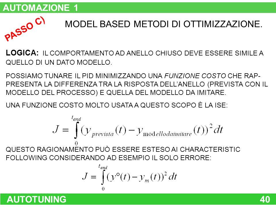 MODEL BASED METODI DI OTTIMIZZAZIONE. PASSO C)