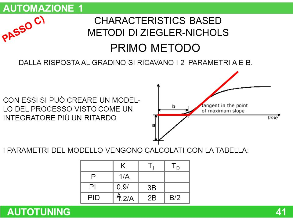 PRIMO METODO AUTOMAZIONE 1 CHARACTERISTICS BASED