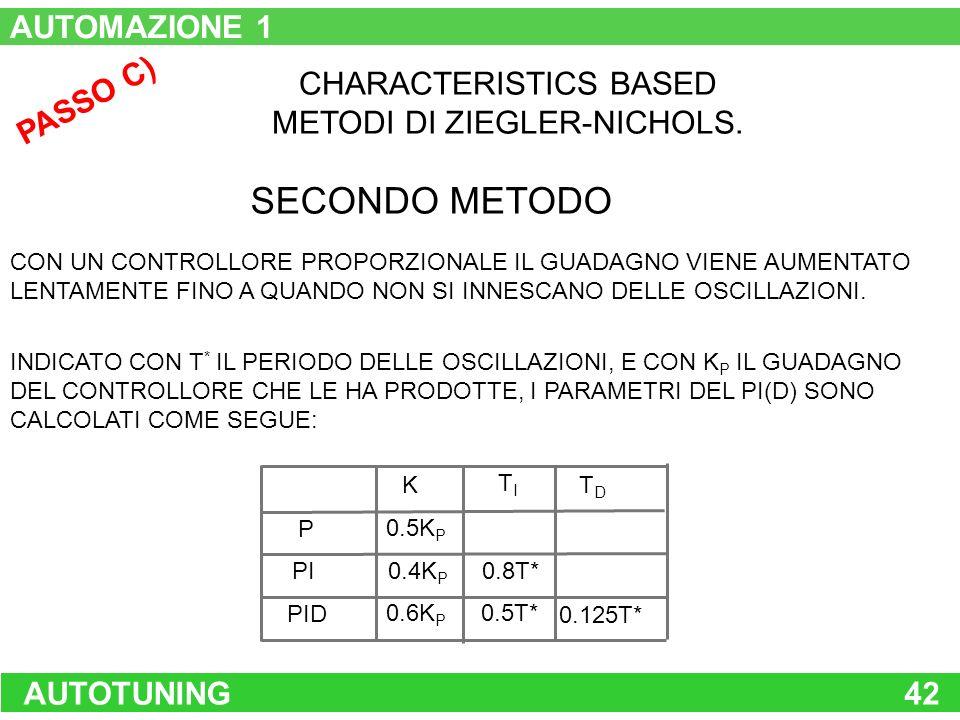SECONDO METODO AUTOMAZIONE 1 CHARACTERISTICS BASED