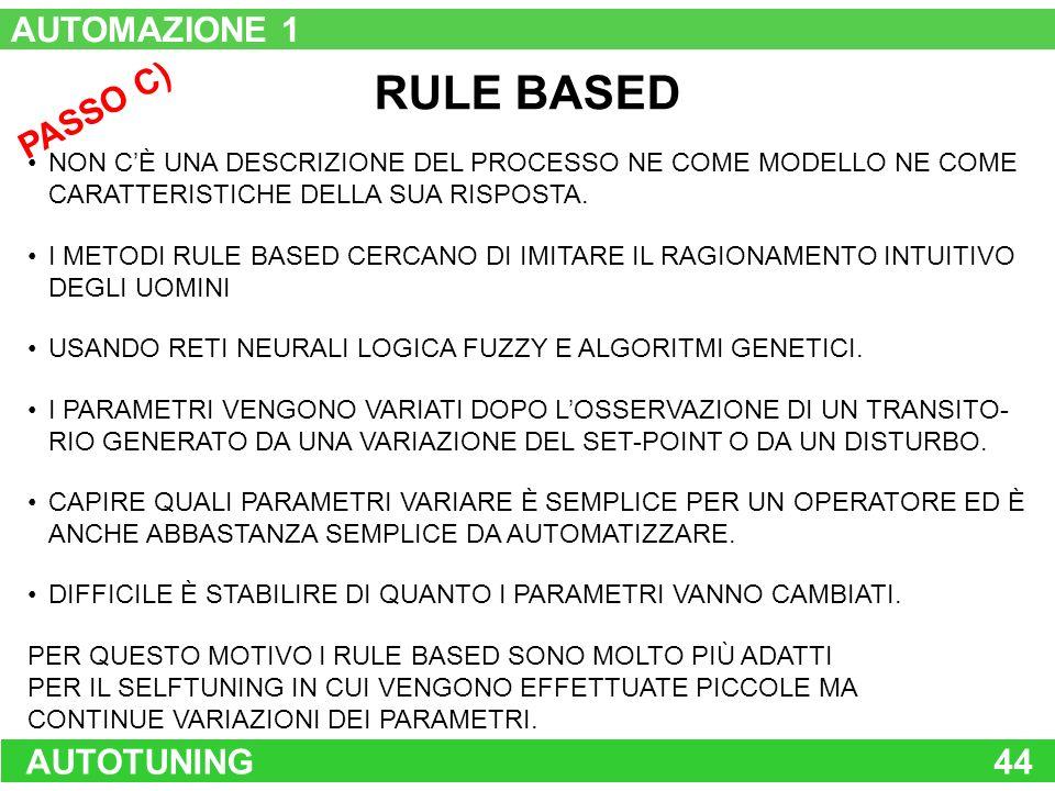 RULE BASED AUTOMAZIONE 1 PASSO C) AUTOTUNING 44