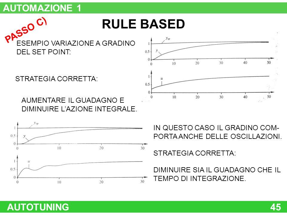 RULE BASED AUTOMAZIONE 1 PASSO C) AUTOTUNING 45