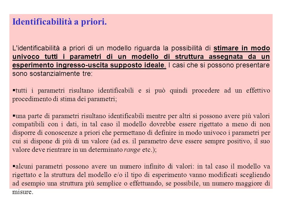 Identificabilità a priori.