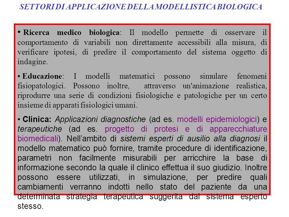 SETTORI DI APPLICAZIONE DELLA MODELLISTICA BIOLOGICA