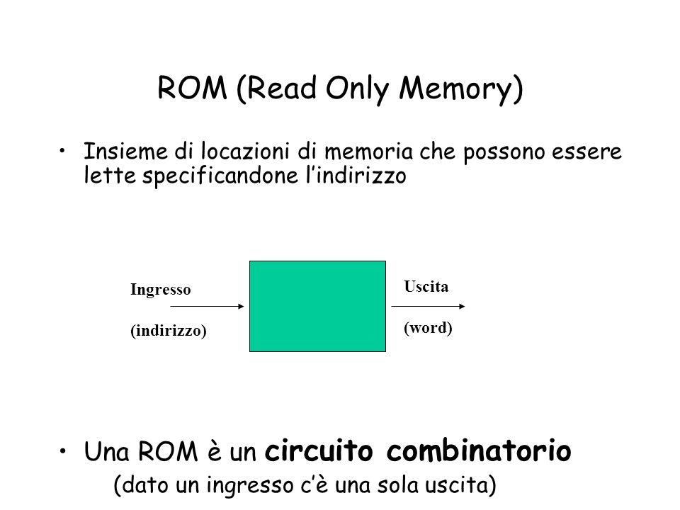 ROM (Read Only Memory) Una ROM è un circuito combinatorio