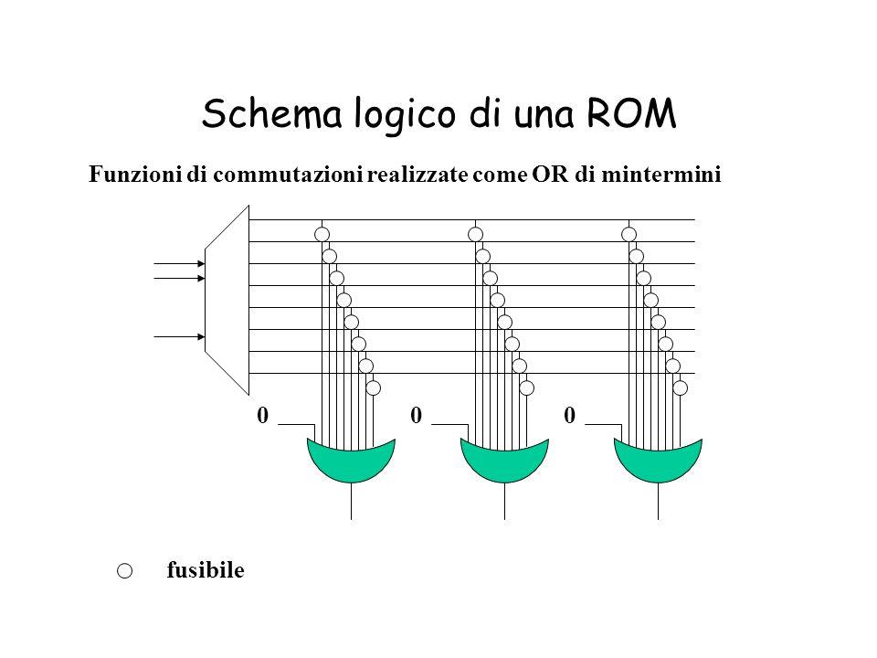 Schema logico di una ROM