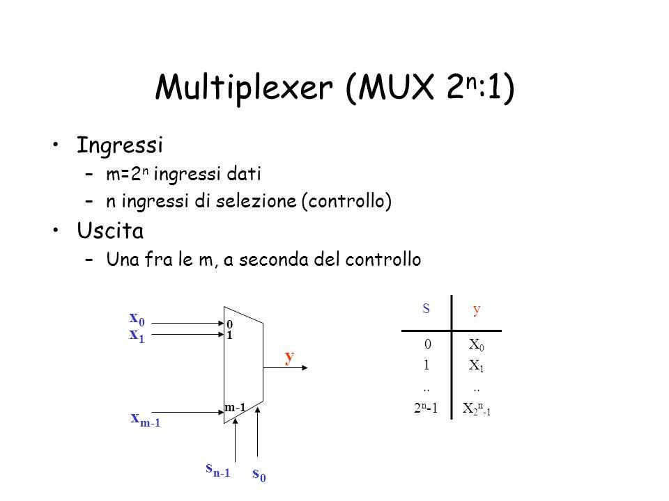 Multiplexer (MUX 2n:1) Ingressi Uscita m=2n ingressi dati