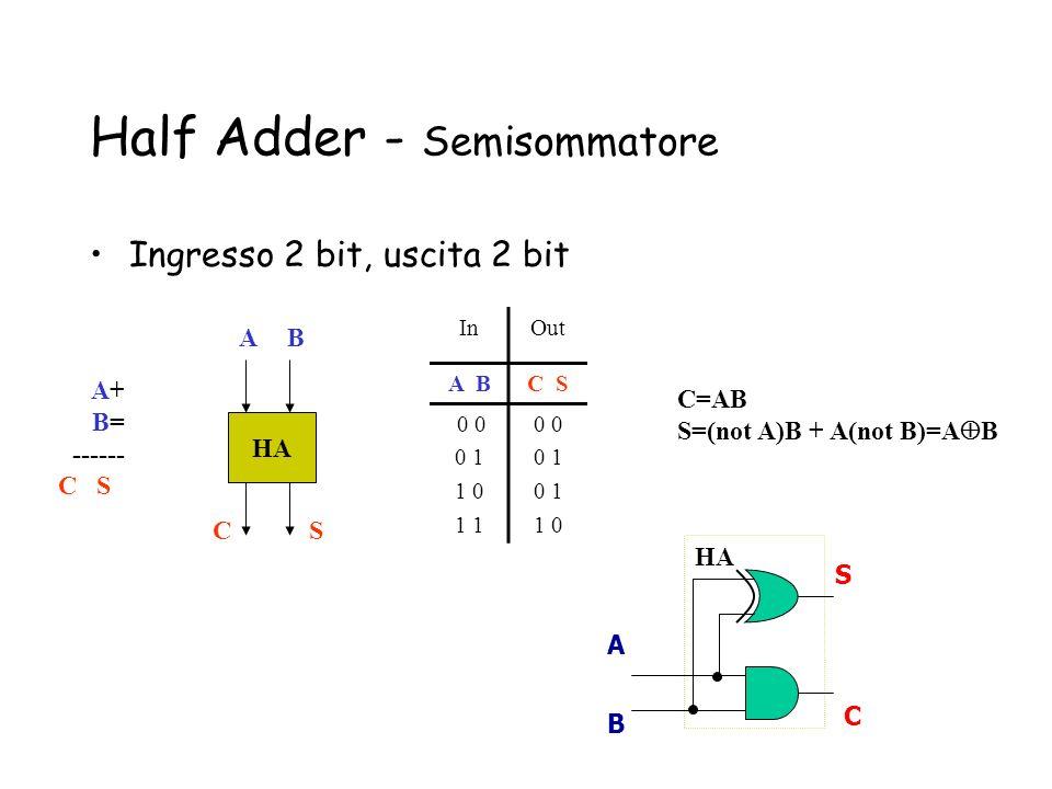 Half Adder - Semisommatore