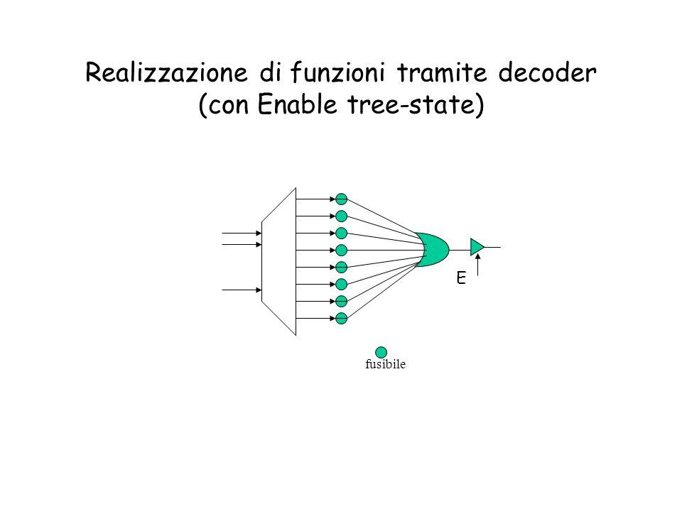 Realizzazione di funzioni tramite decoder (con Enable tree-state)