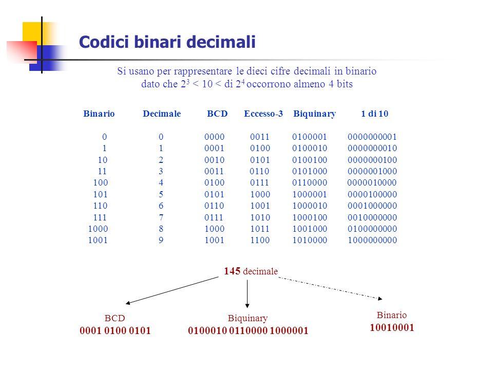 Codici binari decimali
