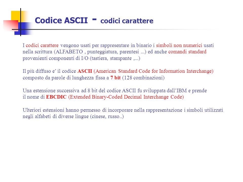 Codice ASCII - codici carattere