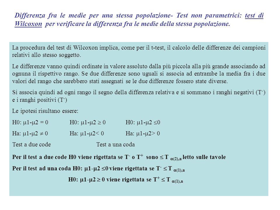 Differenza fra le medie per una stessa popolazione- Test non parametrici: test di Wilcoxon per verificare la differenza fra le medie della stessa popolazione.