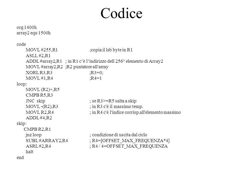 Codice org 1400h array2 equ 1500h code
