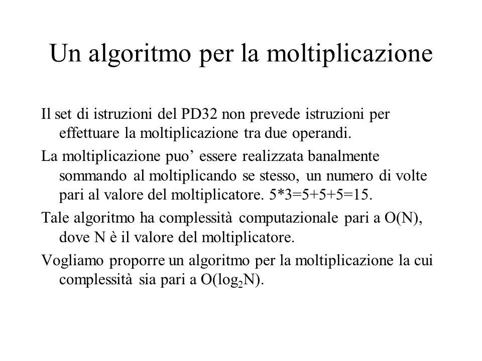 Un algoritmo per la moltiplicazione
