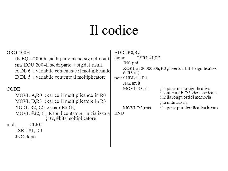 Il codice ORG 400H rls EQU 2000h ;addr.parte meno sig.del risult.