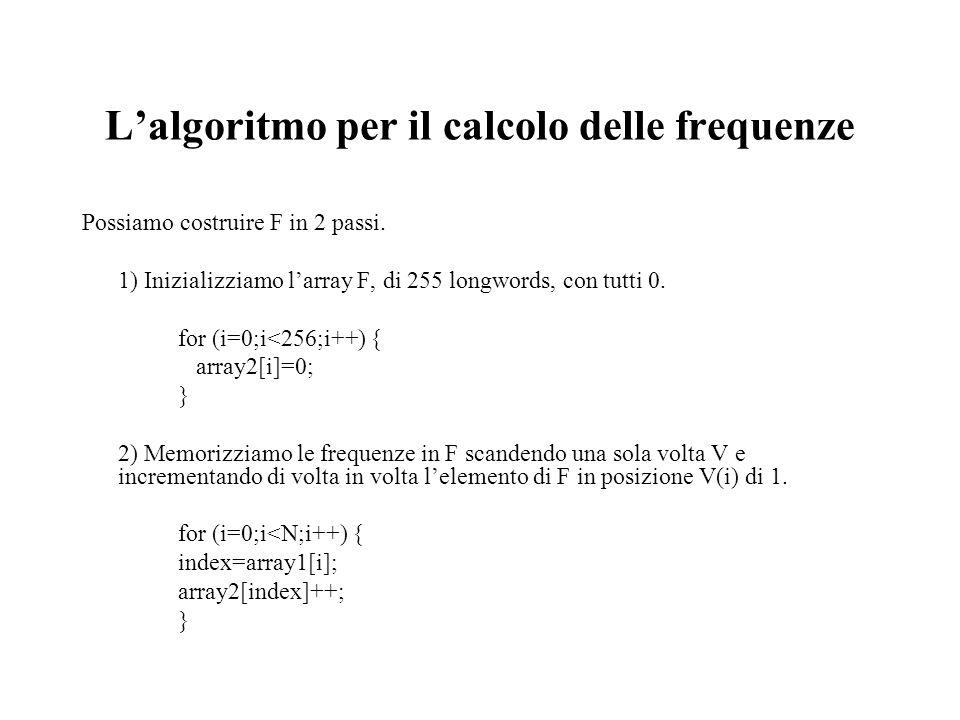L'algoritmo per il calcolo delle frequenze
