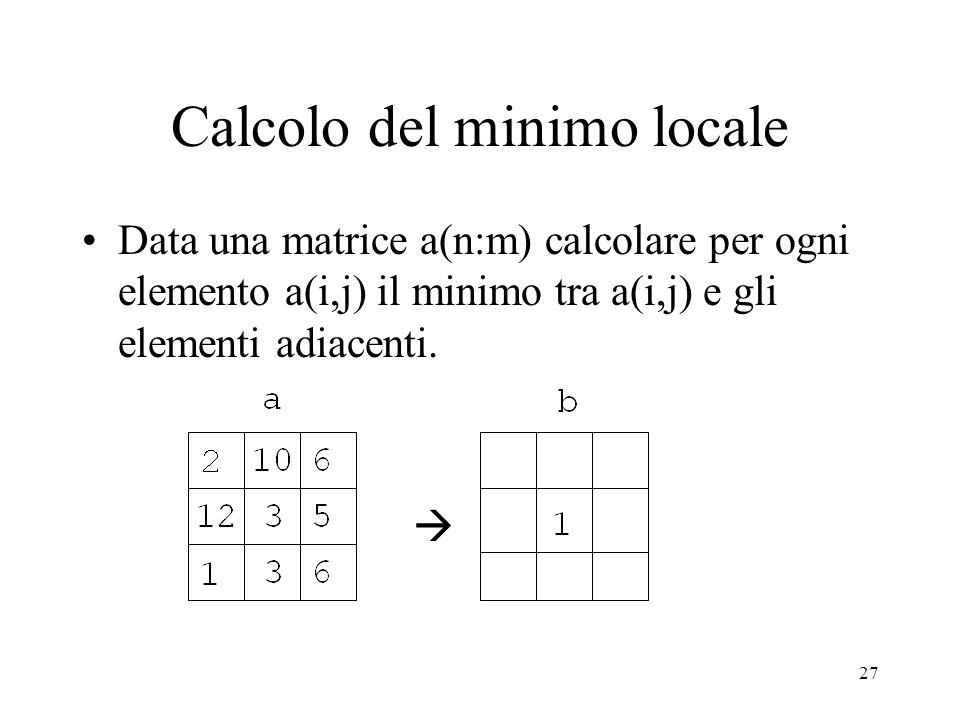 Calcolo del minimo locale