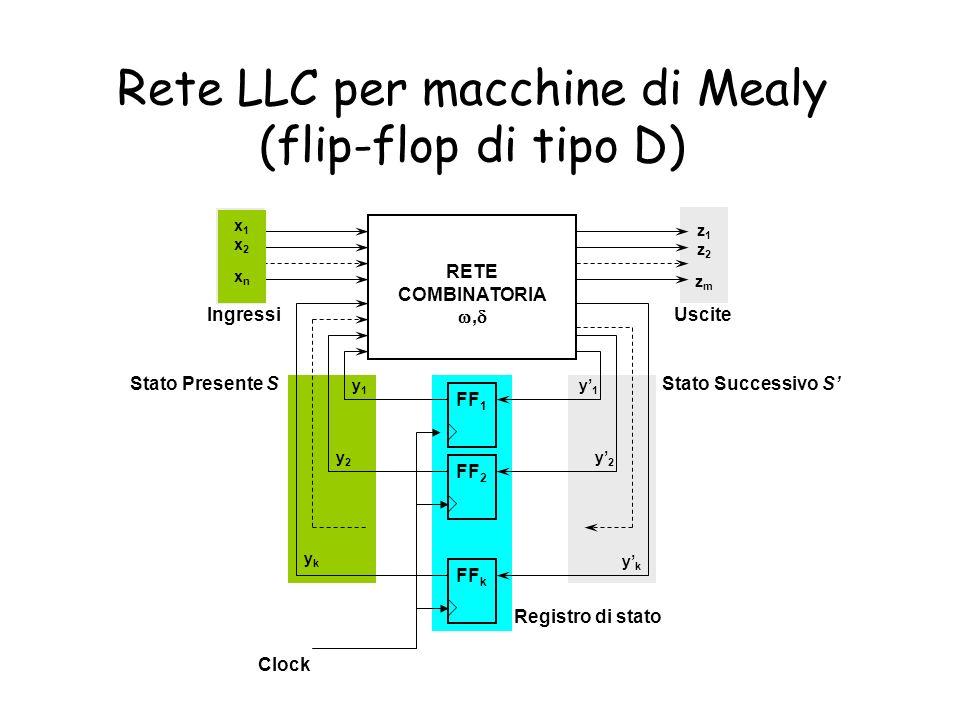Rete LLC per macchine di Mealy (flip-flop di tipo D)