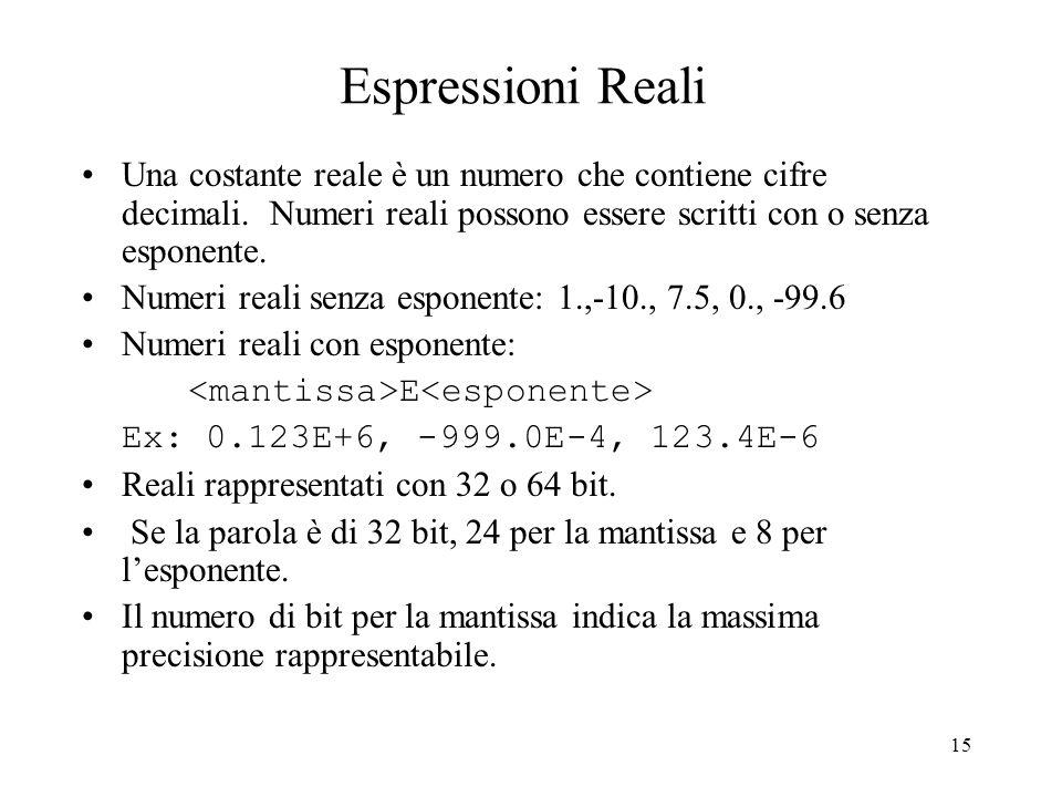 Espressioni Reali Una costante reale è un numero che contiene cifre decimali. Numeri reali possono essere scritti con o senza esponente.