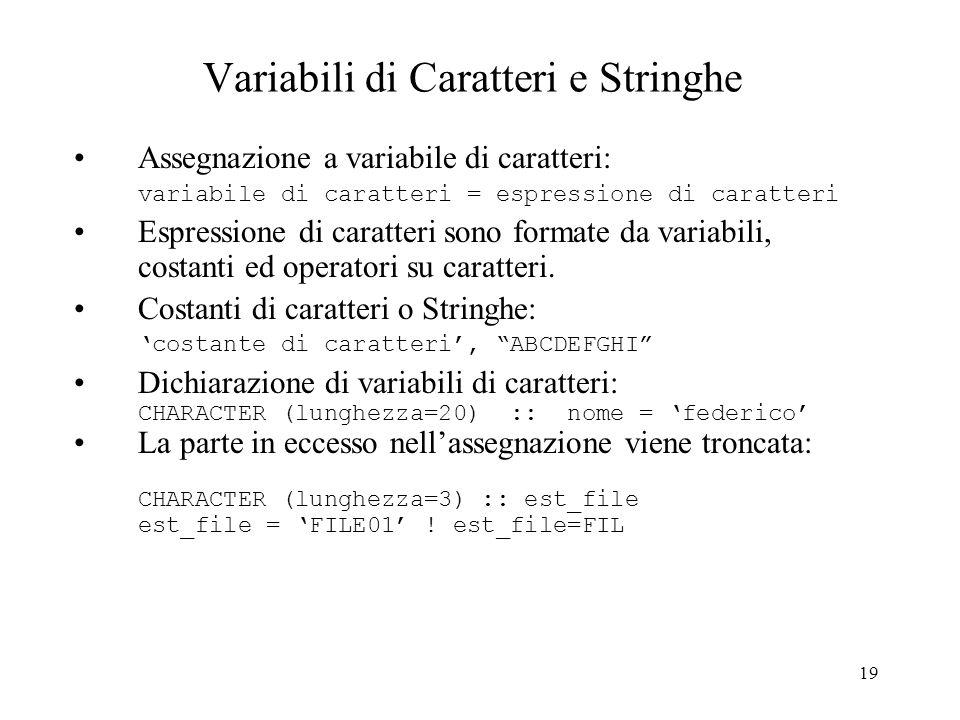 Variabili di Caratteri e Stringhe