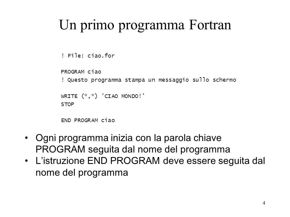Un primo programma Fortran