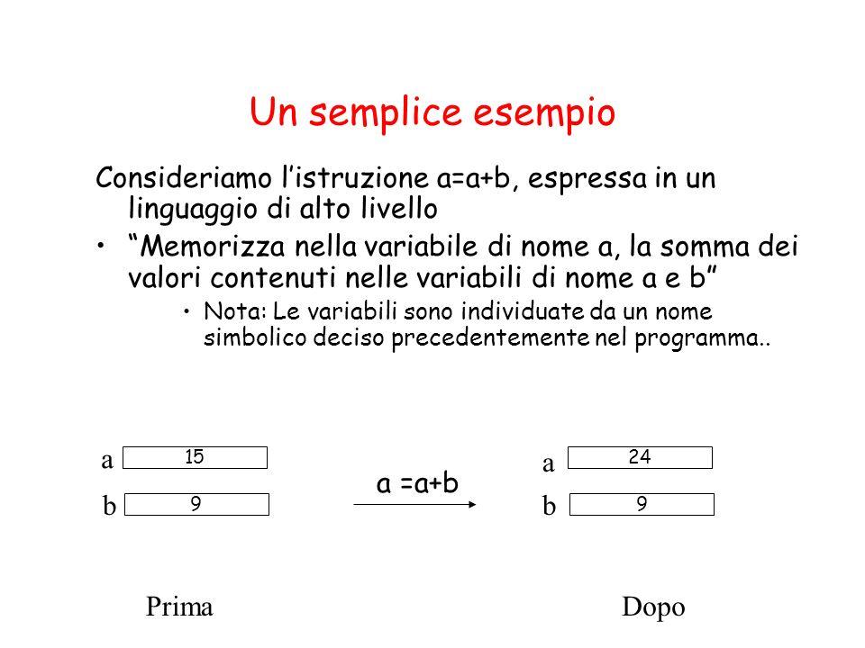 Un semplice esempio Consideriamo l'istruzione a=a+b, espressa in un linguaggio di alto livello.