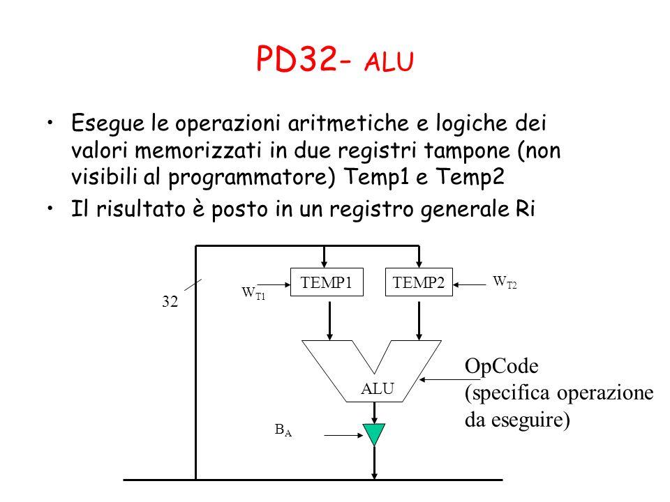 PD32- ALU Esegue le operazioni aritmetiche e logiche dei valori memorizzati in due registri tampone (non visibili al programmatore) Temp1 e Temp2.