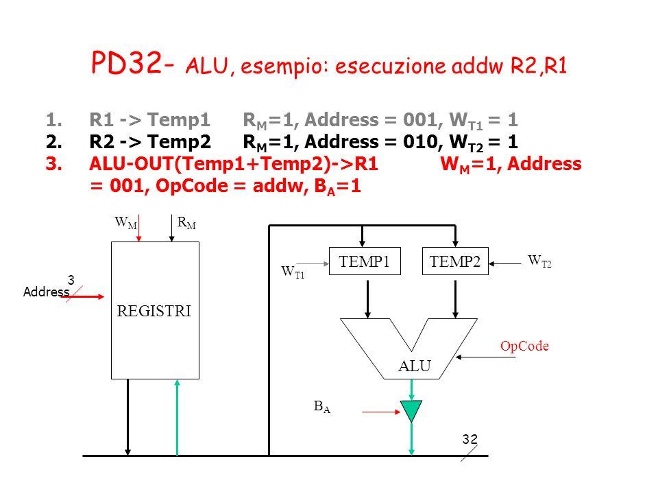 PD32- ALU, esempio: esecuzione addw R2,R1