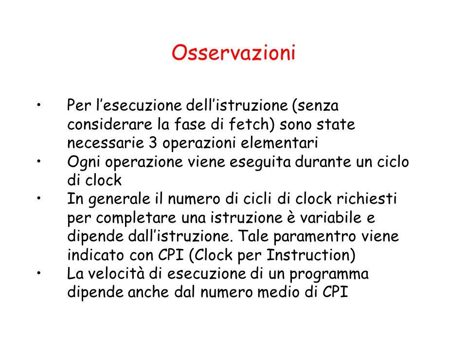 Osservazioni Per l'esecuzione dell'istruzione (senza considerare la fase di fetch) sono state necessarie 3 operazioni elementari.