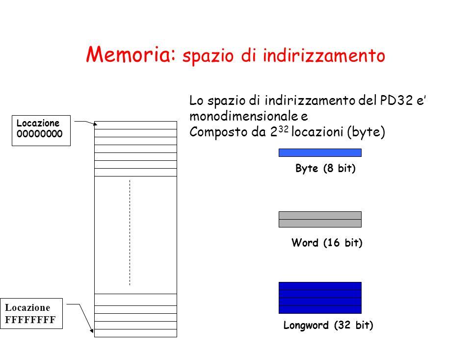 Memoria: spazio di indirizzamento