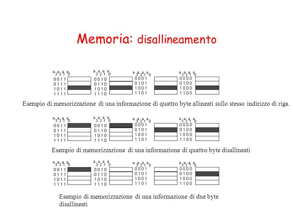 Memoria: disallineamento