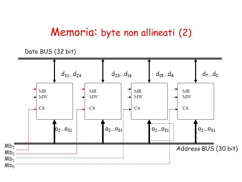 Memoria: byte non allineati (2)