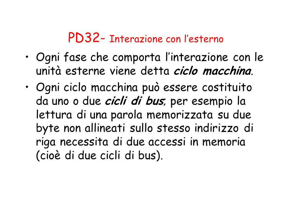 PD32- Interazione con l'esterno