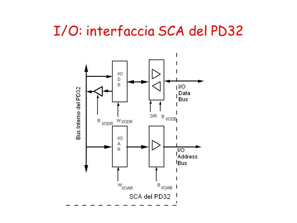 I/O: interfaccia SCA del PD32