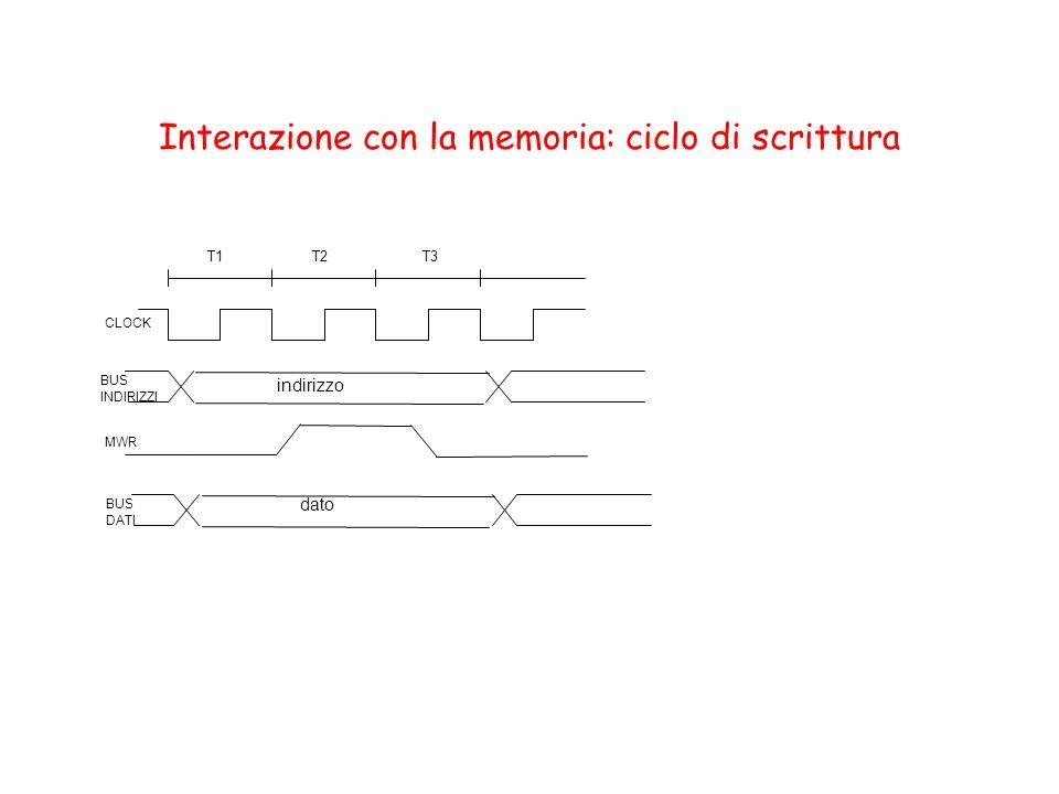 Interazione con la memoria: ciclo di scrittura