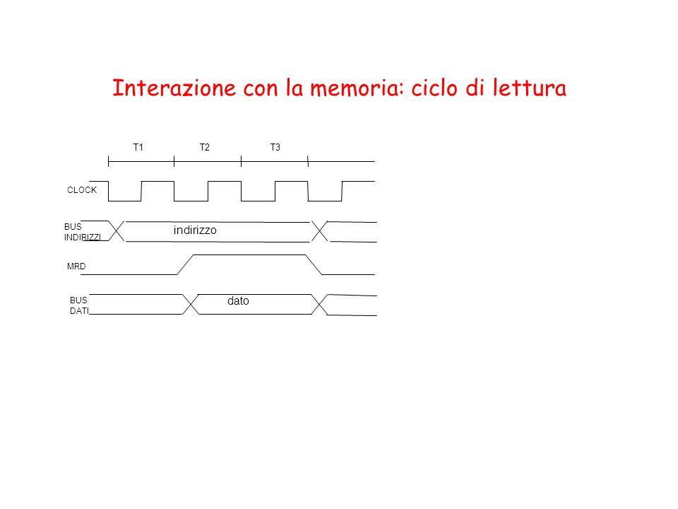 Interazione con la memoria: ciclo di lettura