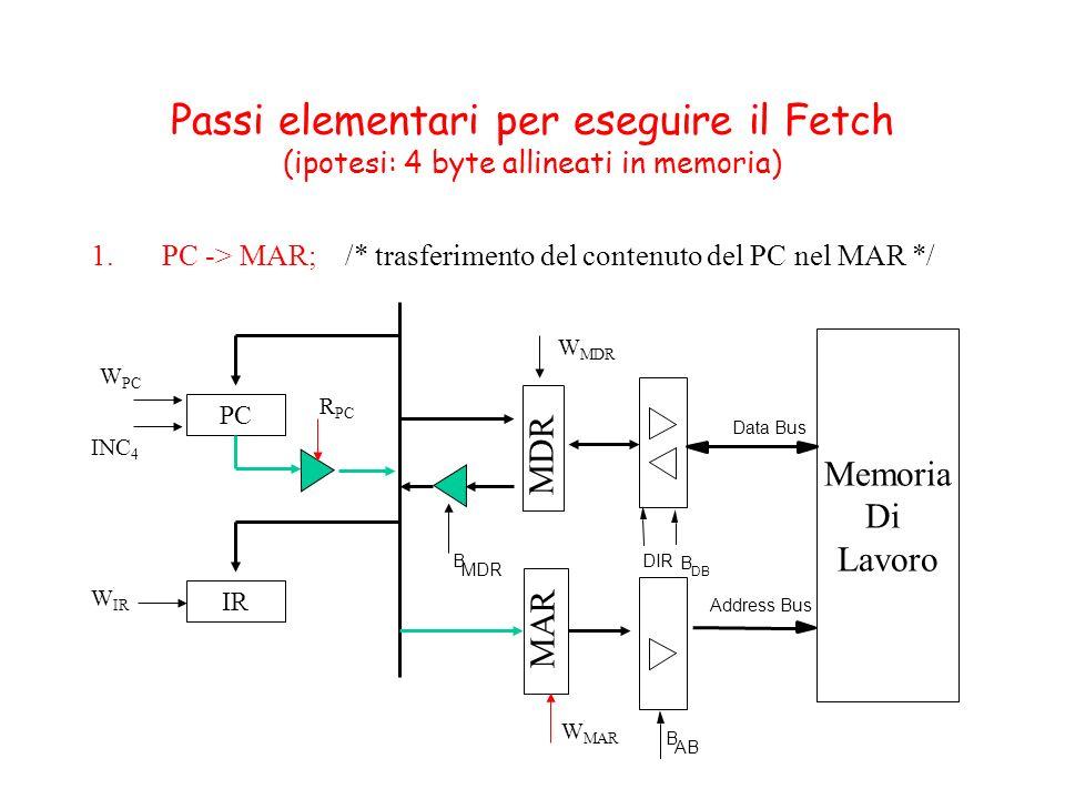 Passi elementari per eseguire il Fetch (ipotesi: 4 byte allineati in memoria)