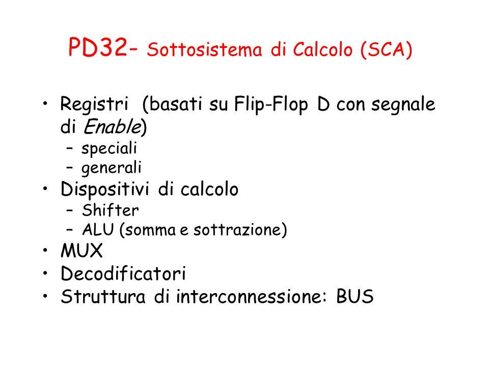 PD32- Sottosistema di Calcolo (SCA)