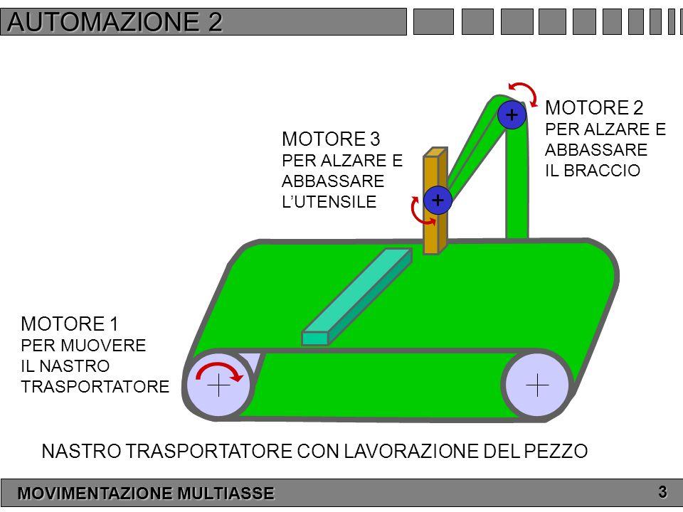 AUTOMAZIONE 2 MOTORE 2 MOTORE 3 MOTORE 1