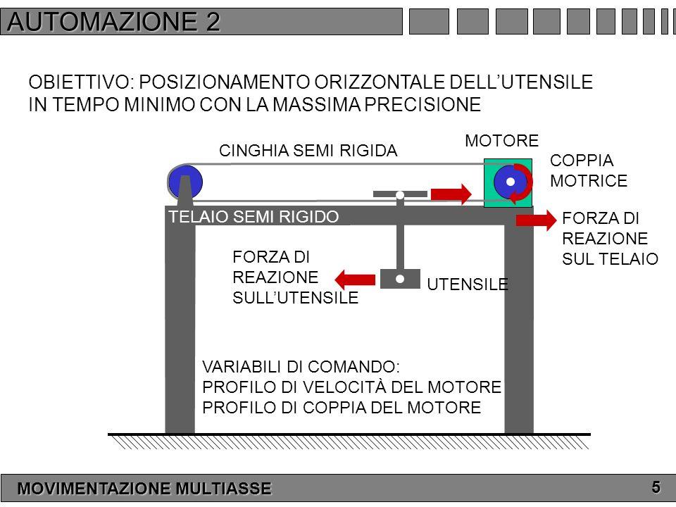 AUTOMAZIONE 2 OBIETTIVO: POSIZIONAMENTO ORIZZONTALE DELL'UTENSILE